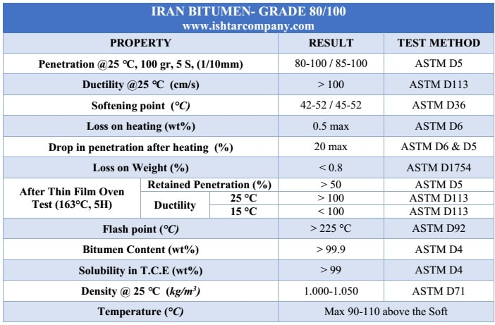 Bitumen - ISHTAR COMPANY LLC